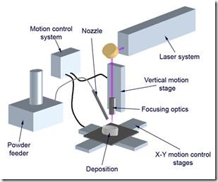 laser engraving works